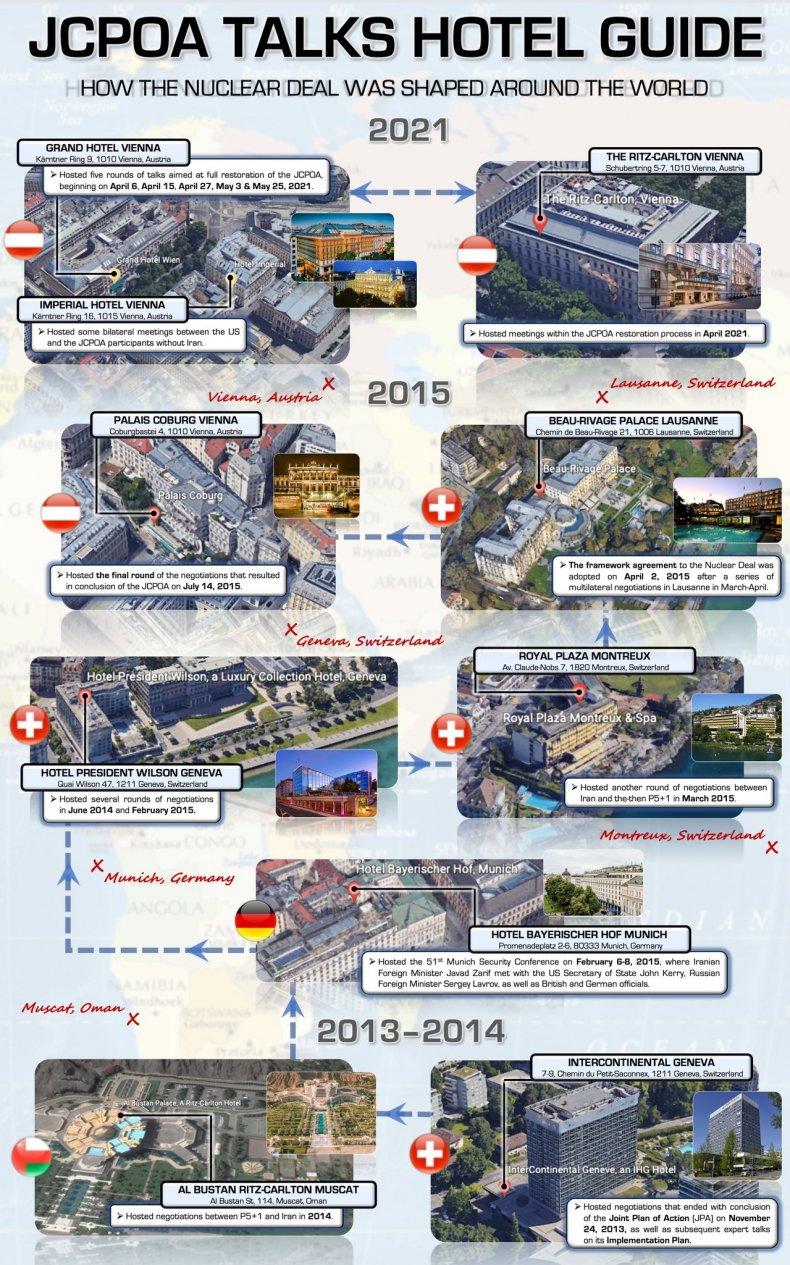 russia, vienna, mission, jcpoa, talks, hotel, guide