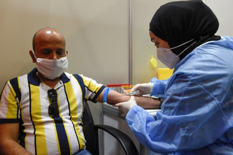 COVID-19 Vaccination in Bahrain