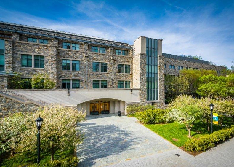 #82. Loyola University Maryland
