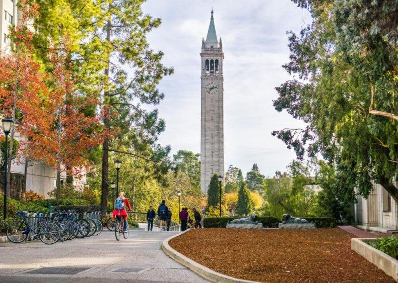 #24. University of California-Berkeley