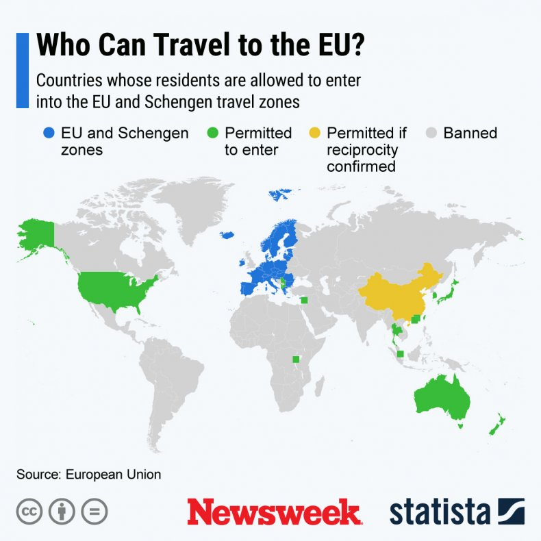Graphic showing who can travel to EU.