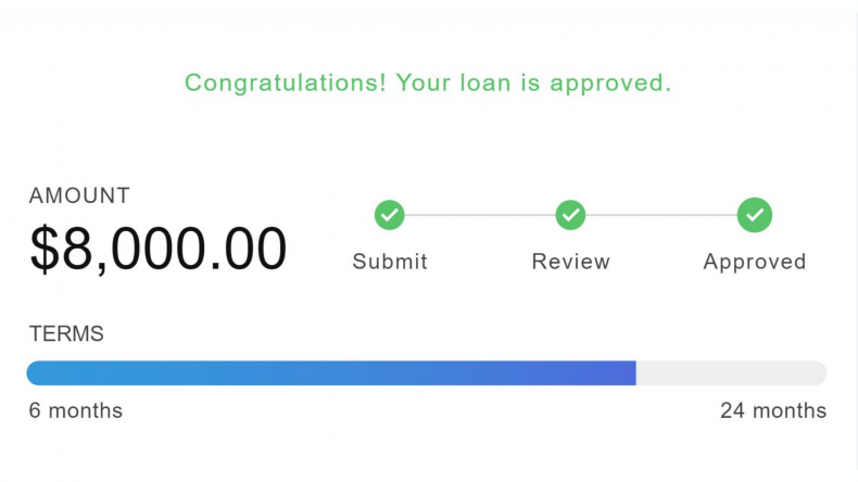 Apply for Loan in the US