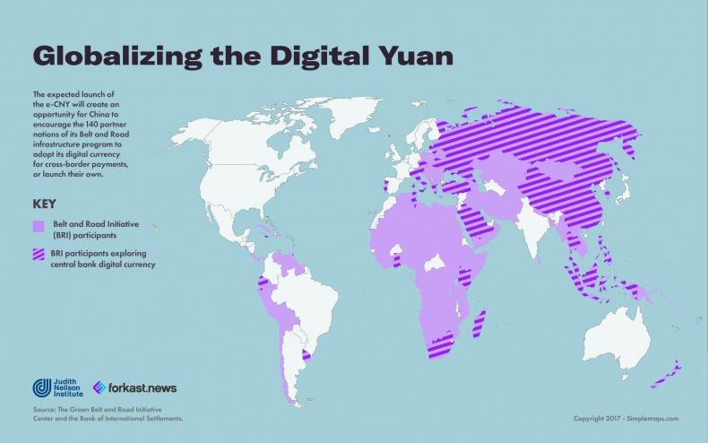 China Blockchain infographic 2
