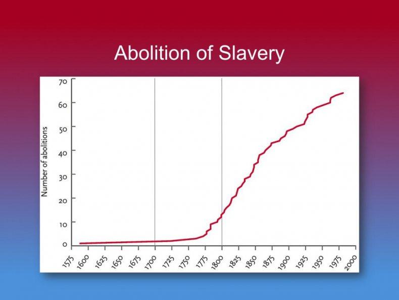 Slaverygraphic