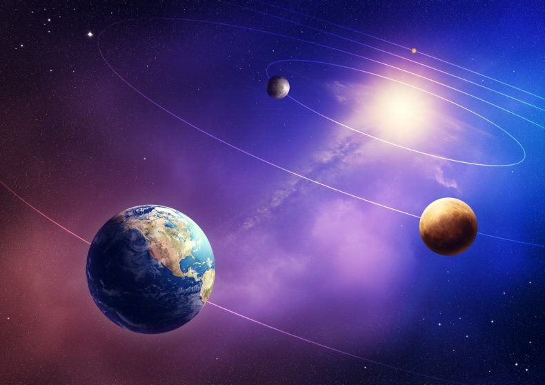 Solar system in space