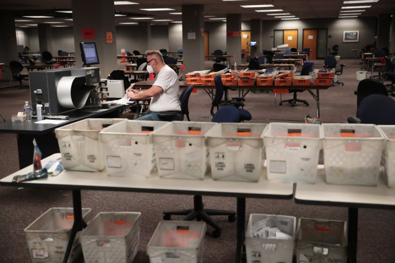 Wisconsin Ballot Counting in November 2020