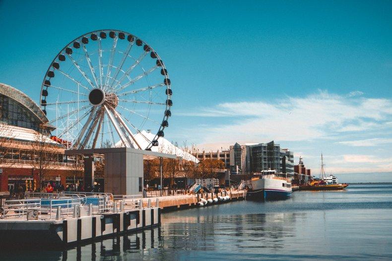 Navy's pier Centennial Wheel of fortune