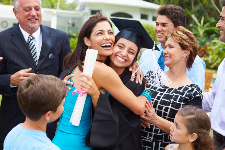 colleges with the highest dropout rates