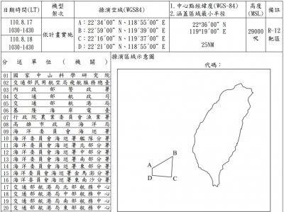 PLA Warplanes Buzz Taiwan Amid Weapons Tests