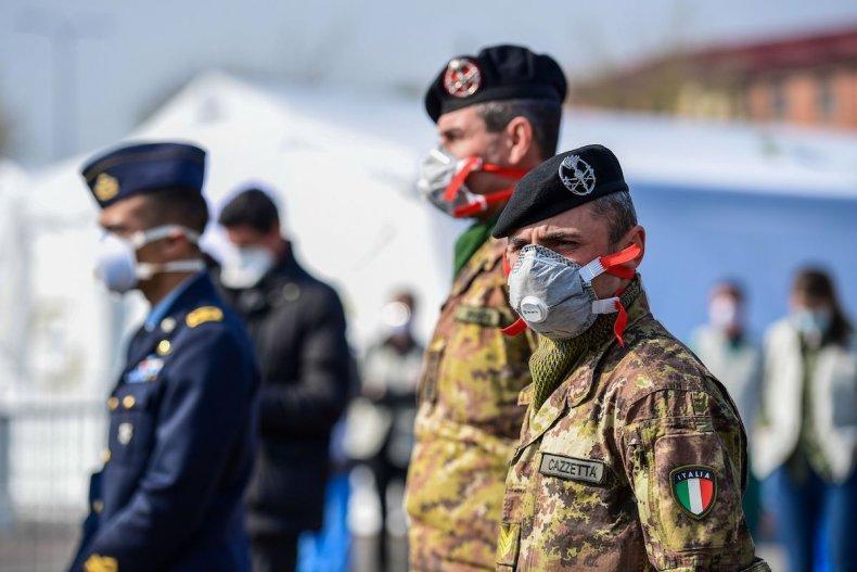 Italy Military