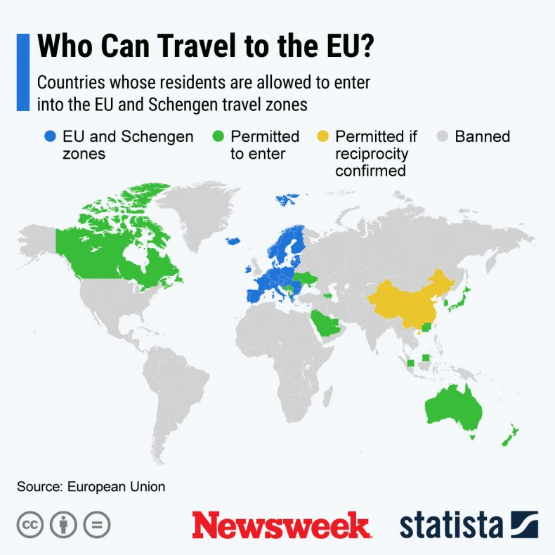 Statista EU travel chart