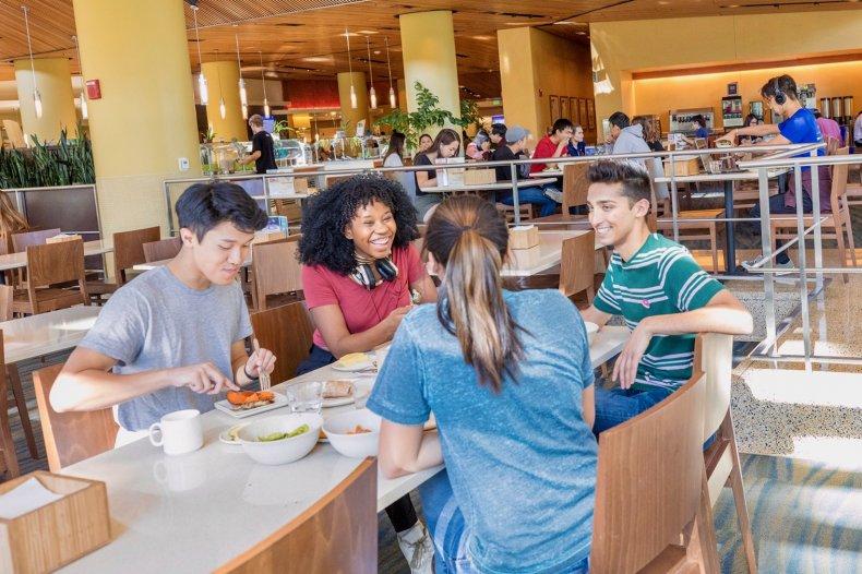 UCLA dining options