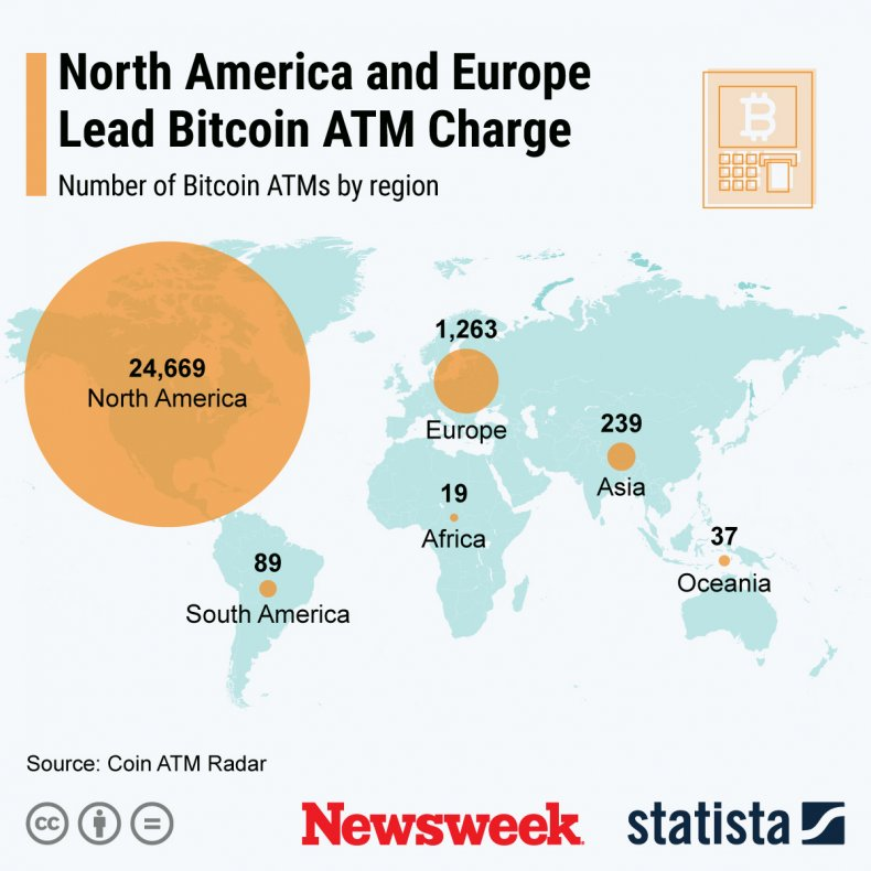 North America and Europe Lead Bitcoin Charge