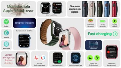 Apple Watch Specs