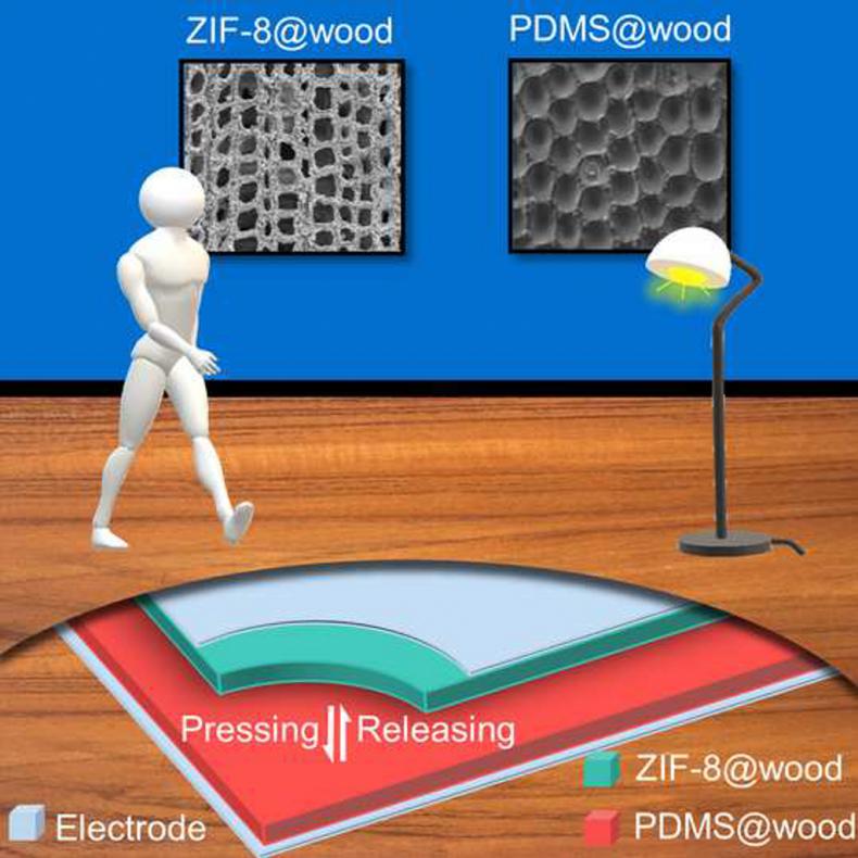 Graphic of wood floor