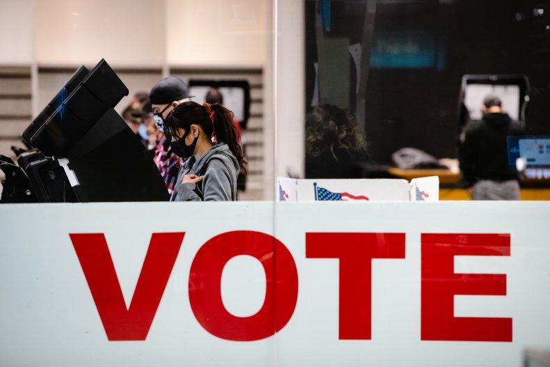 Texas 2020 Election