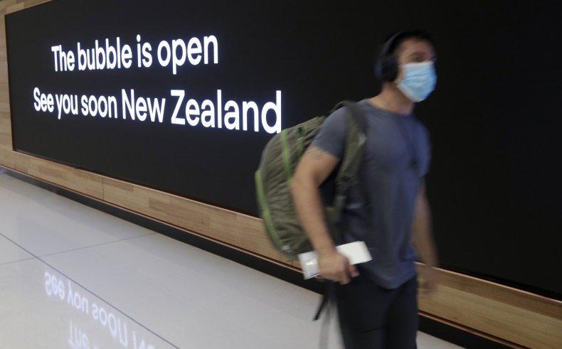 Australia Reopening