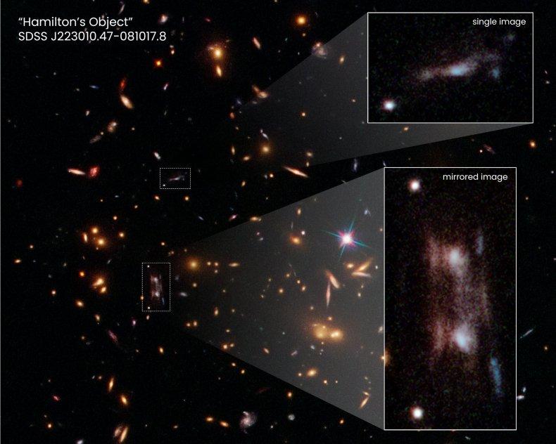 Double Galaxy Hamilton's Object