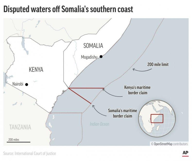 Somalia-Kenya Dispute