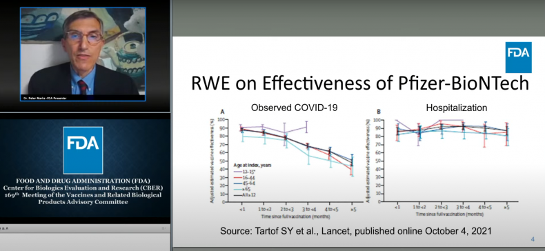 FDA graph shows waning effectiveness of vaccines