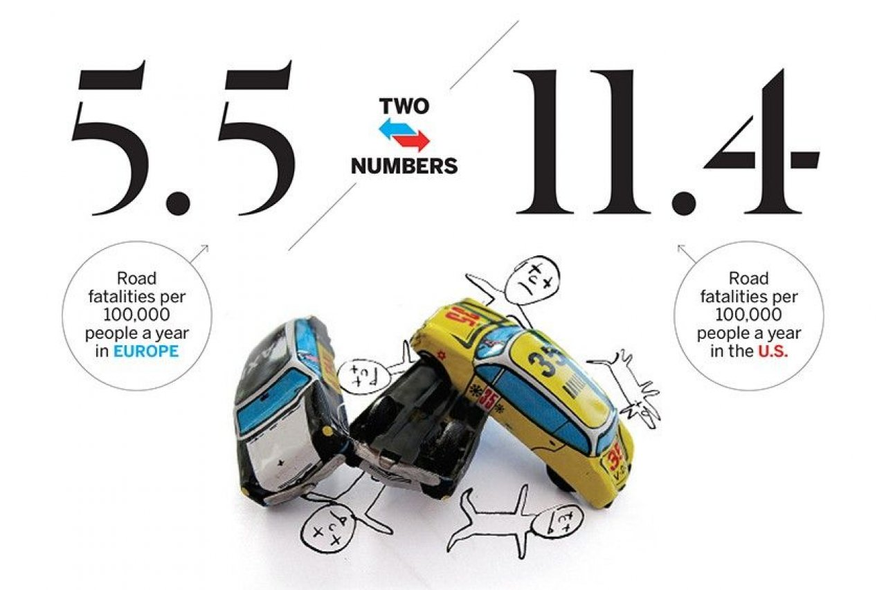 Two Numbers Road Fatalities