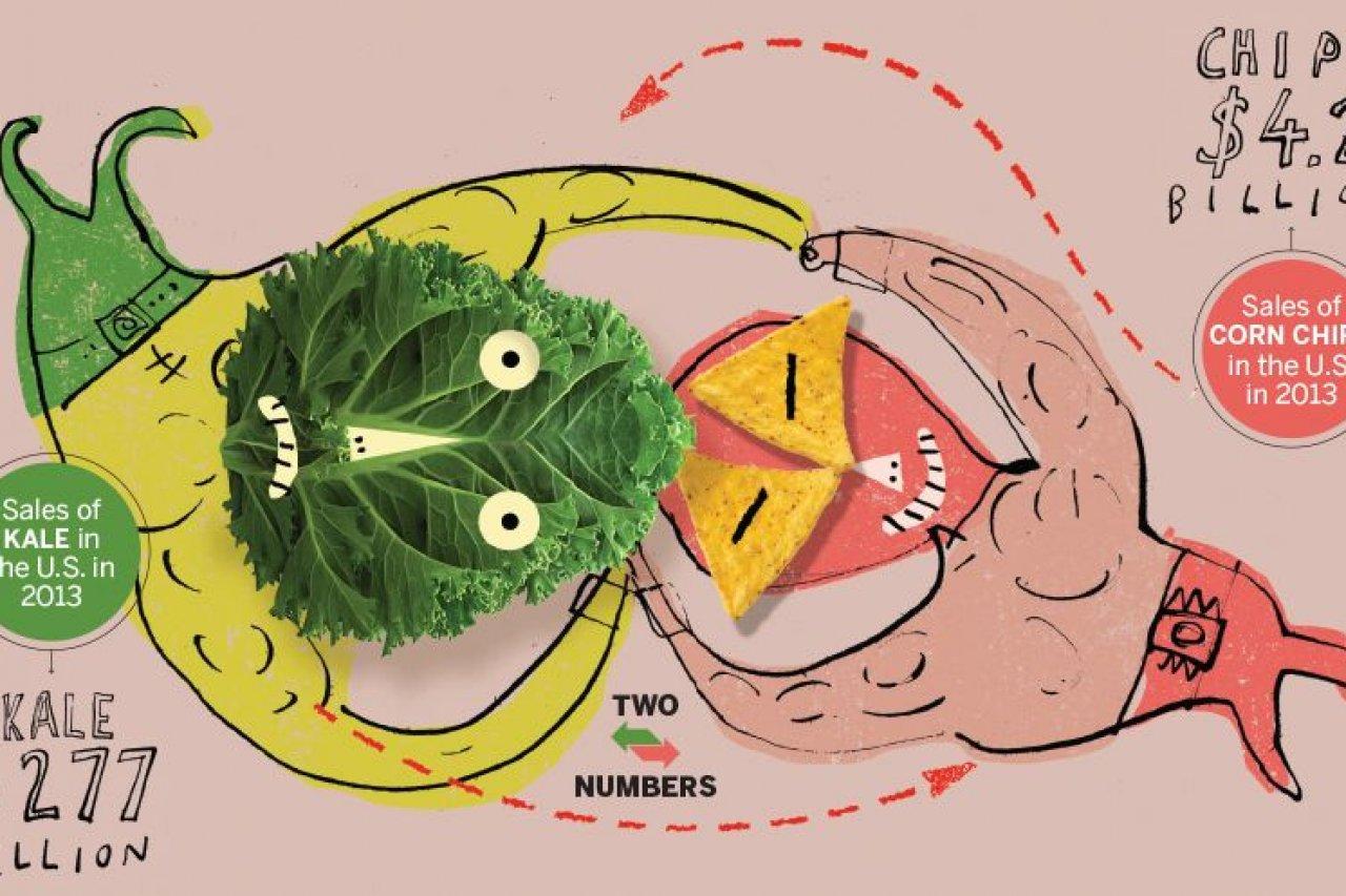 Kale vs Chips