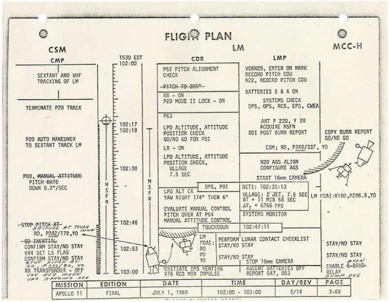 apollo-11-flight-plan-l