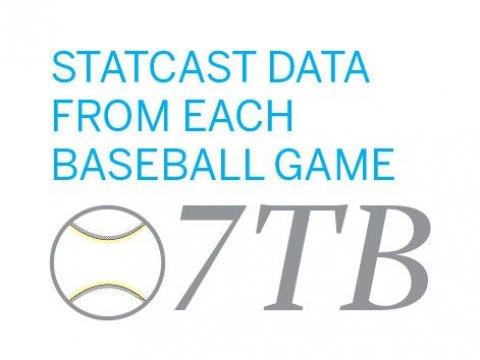 Baseball Data