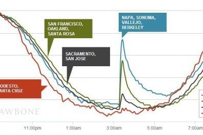 people-awake-california-quake