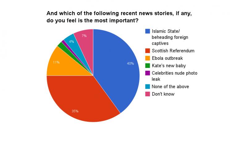 kate baby news importance chart (1)