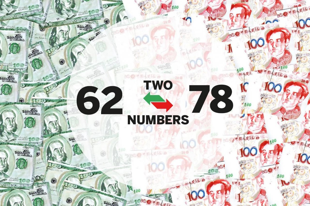 Two numbers
