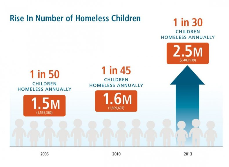 11-17-14 Child homelessness