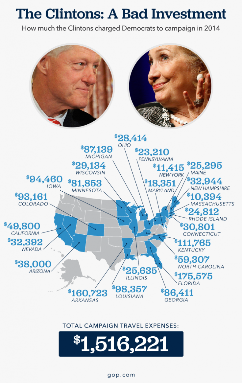 1-8-15 RNC infographic 1