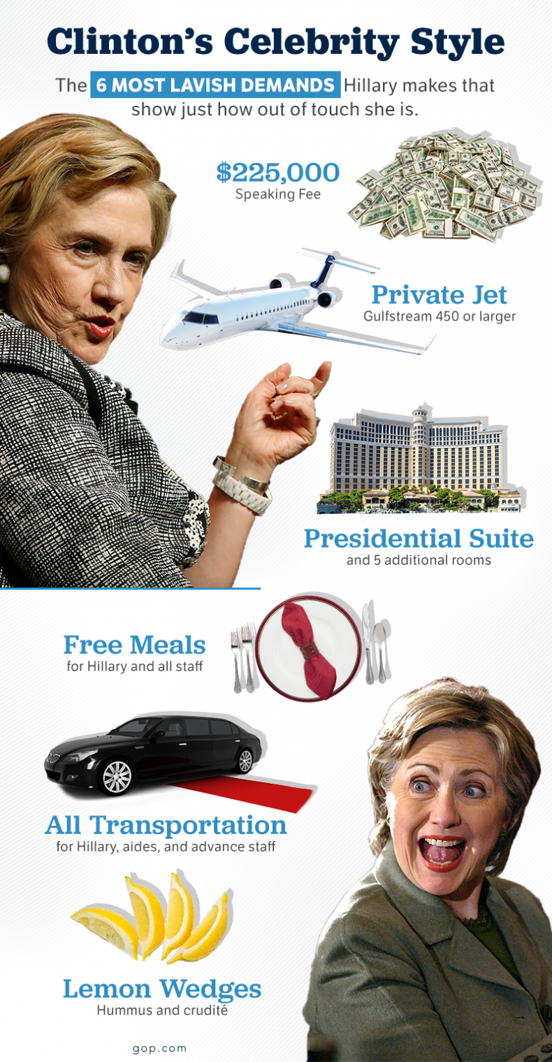 1-8-15 RNC infographic 2
