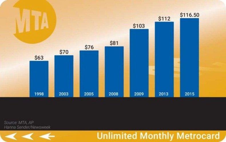 MTA Month