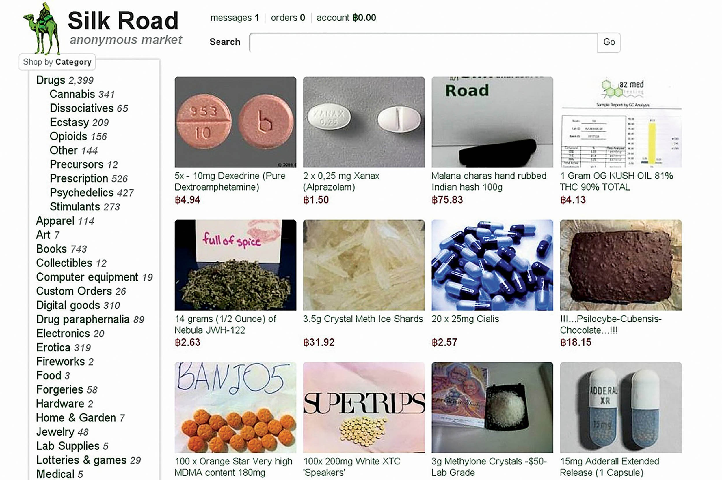 The Rise and Fall of Silk Road, the Dark Web's Amazon