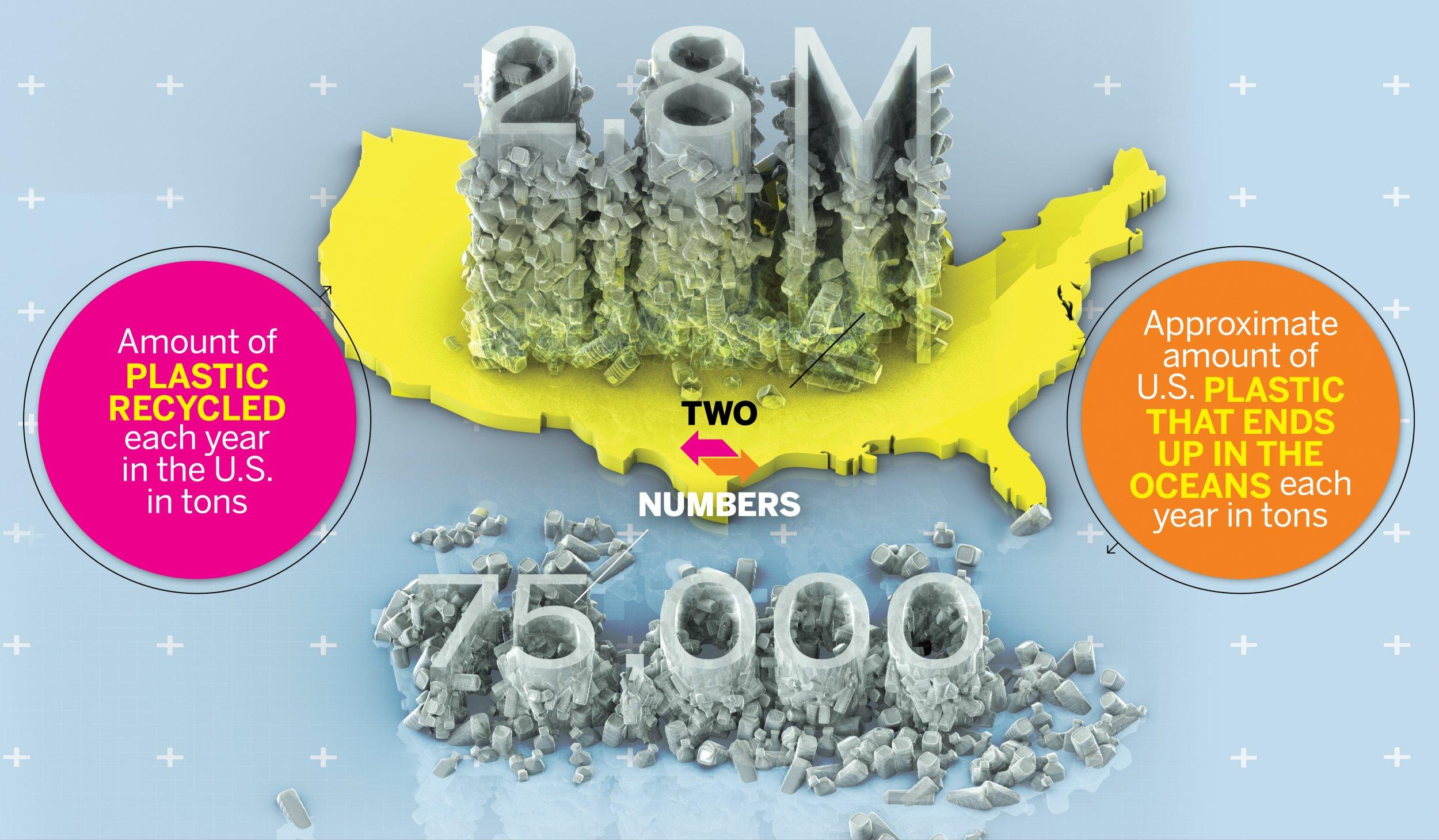 Two Numbers ocean