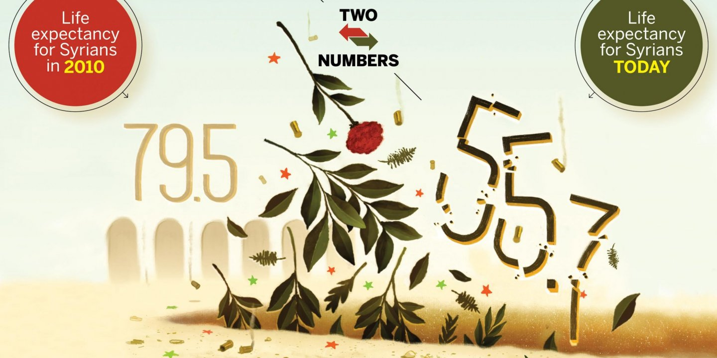 Two Numbers Syria