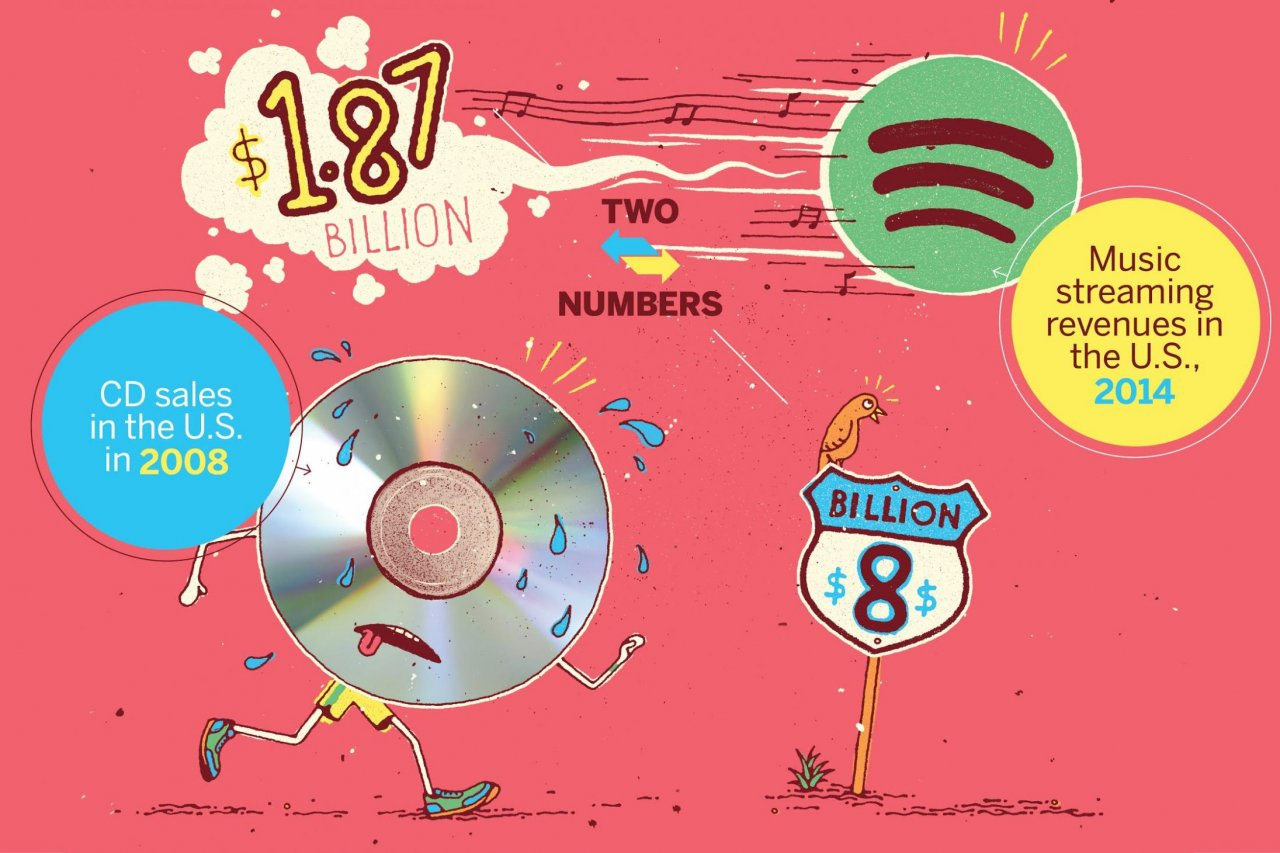 TwoNumbers0401