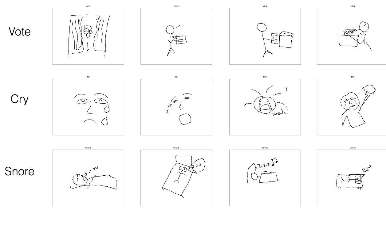 6-2-15 Creativity study