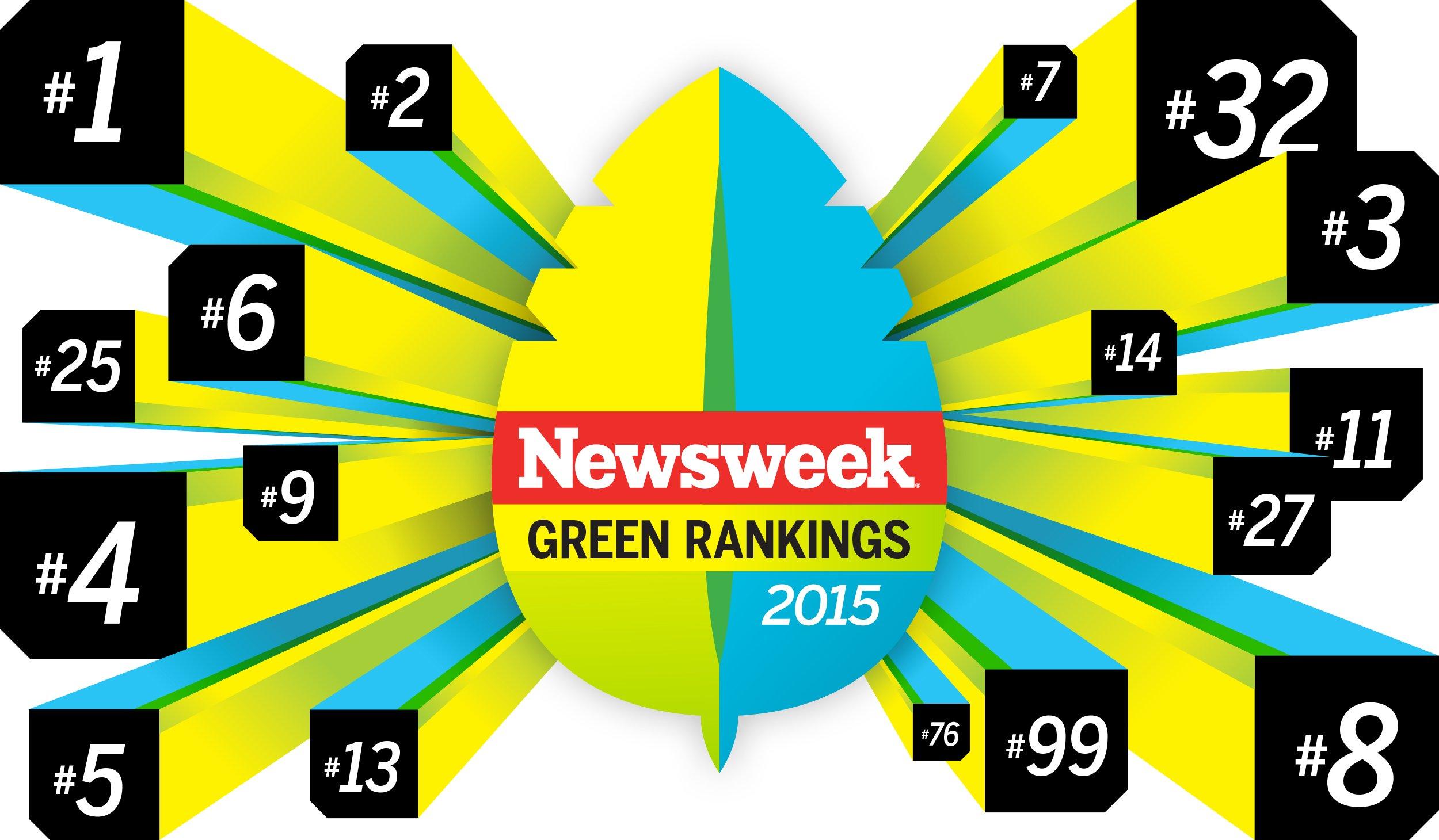Newsweek Green Rankings 2015