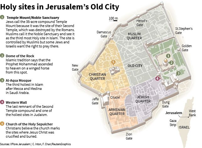 an analysis of jerusalem which is the sacred land to christians muslims and jews Where three roads meet:  jews, christians and muslims come to jerusalem because there is holiness  the sanctification of the entire land, and jerusalem,.