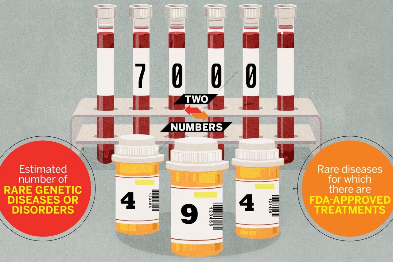 0623_two_numbers_diseases