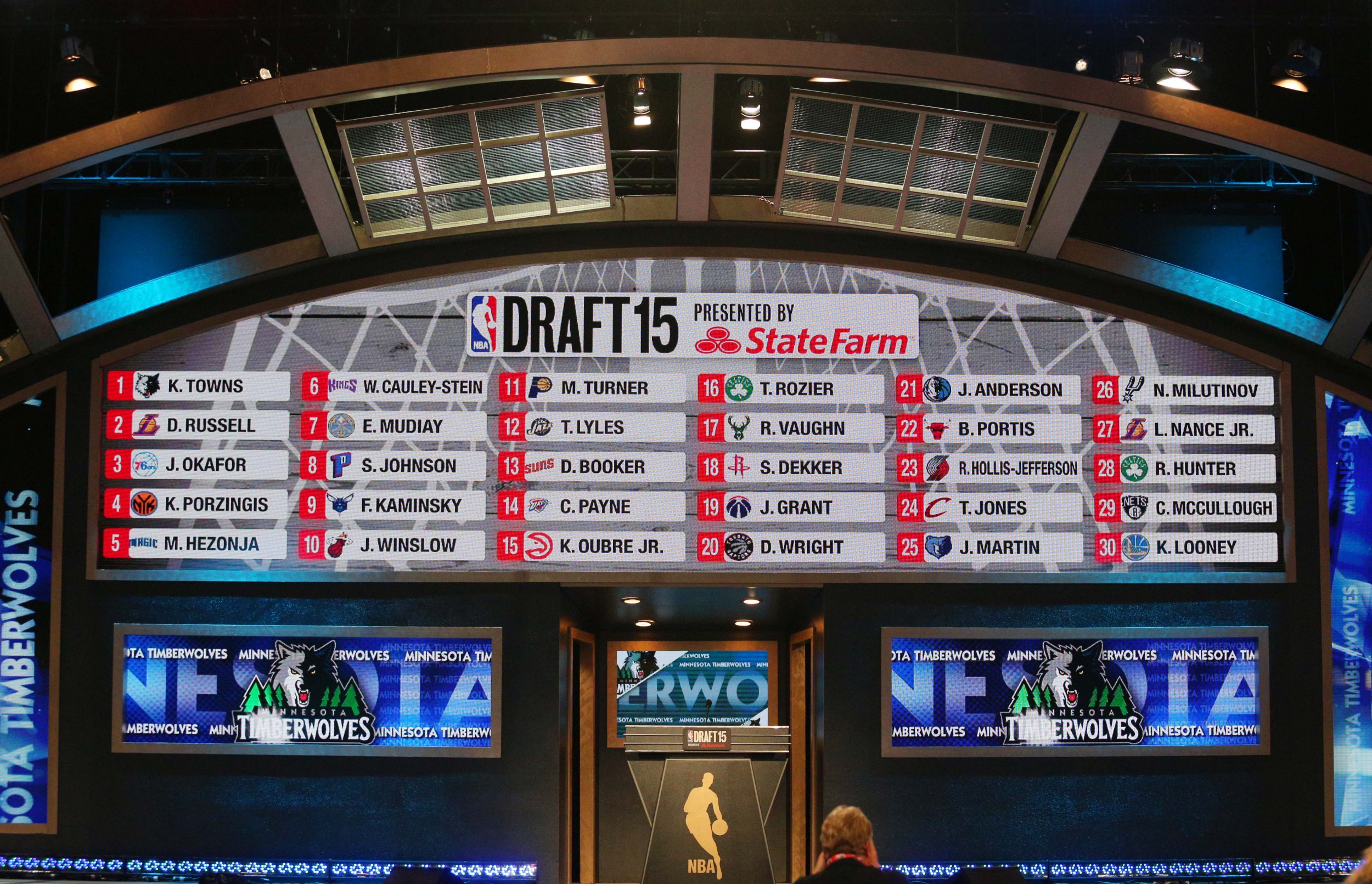 nba draft blows minds budgets and gaskets