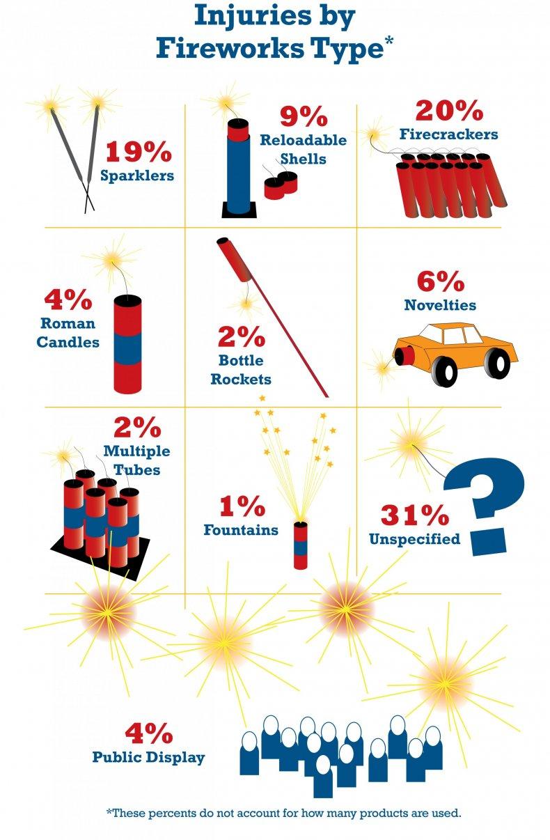 2-Fireworks-Infographic-2015-web