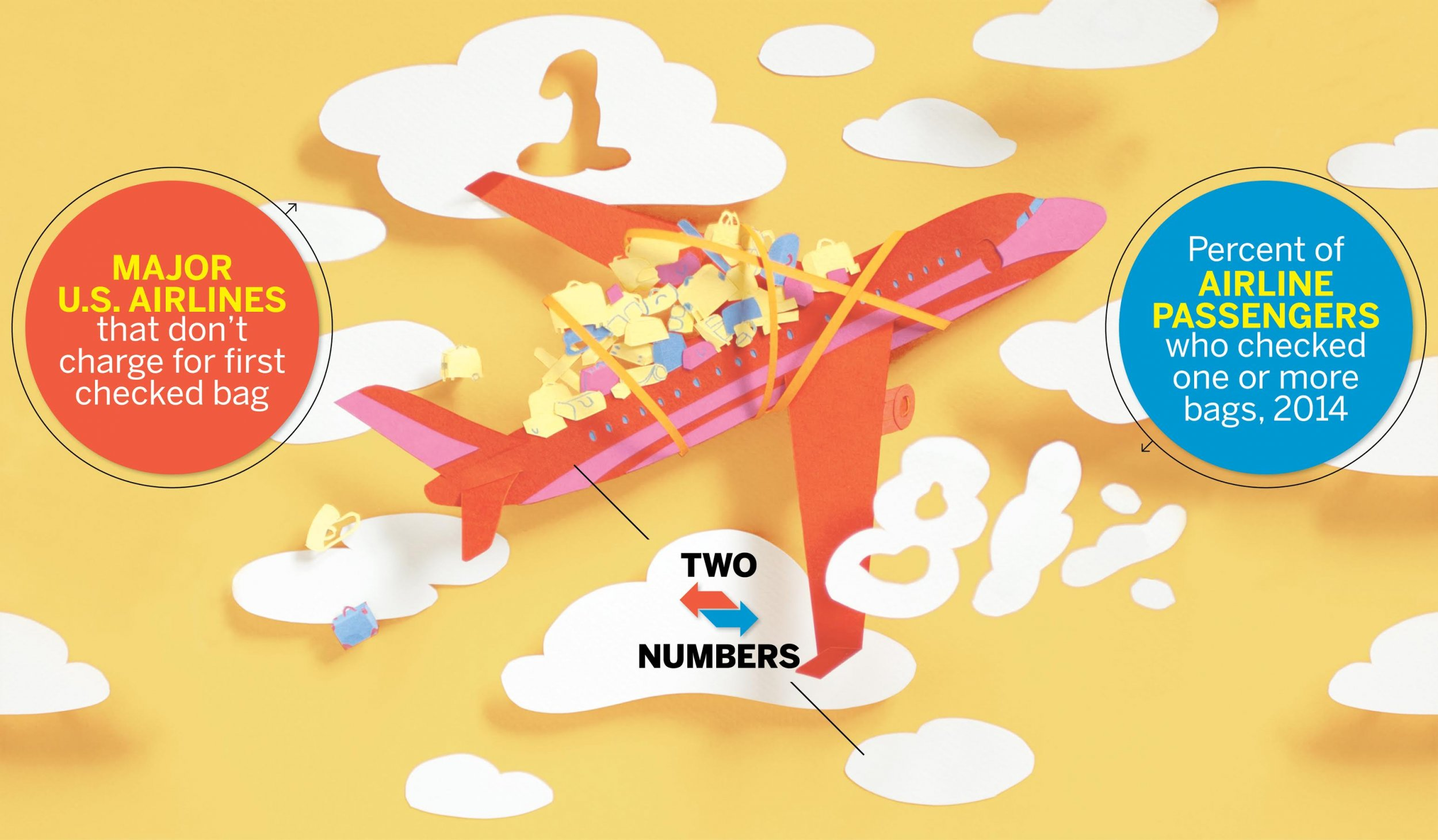 0707_TwoNumbers