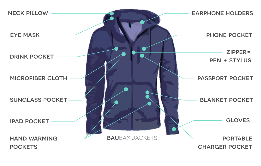 Problem-Solving Travel Jacket Becomes Most Successful ...