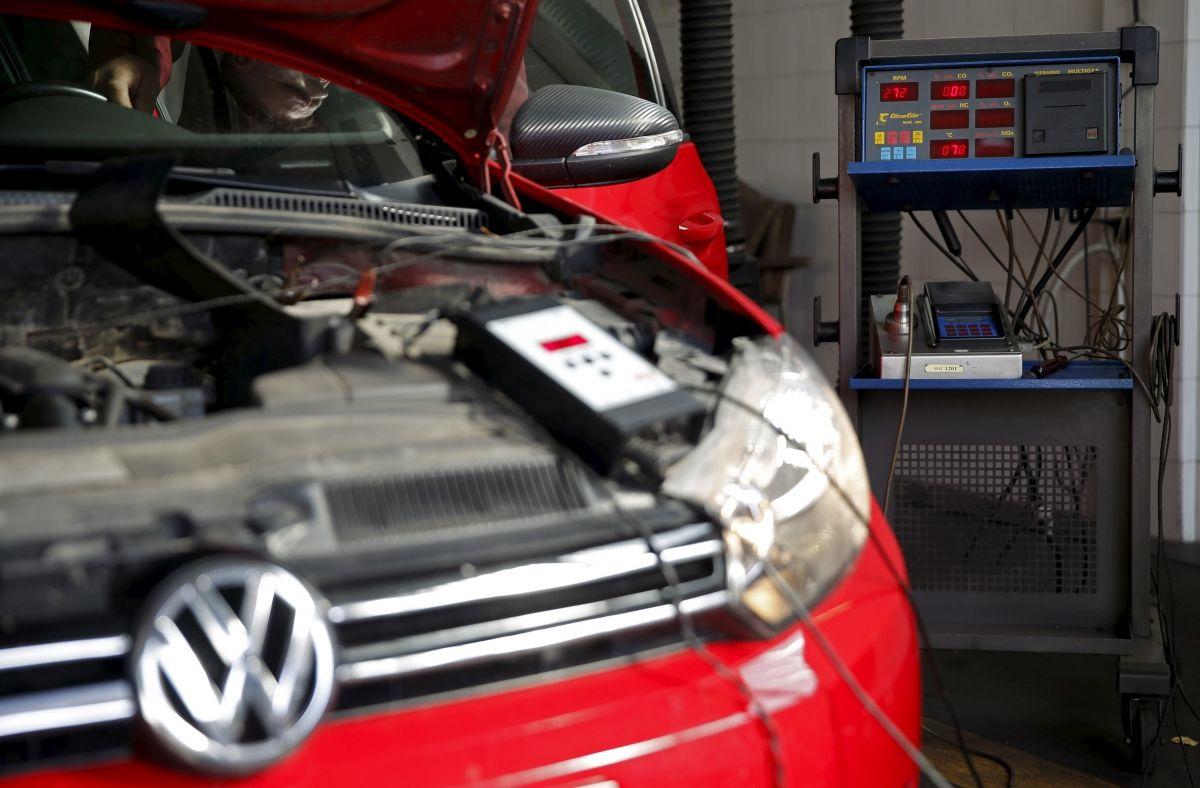 Volkswagen testing