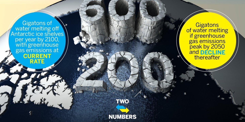 10_20_NumbersIce_01