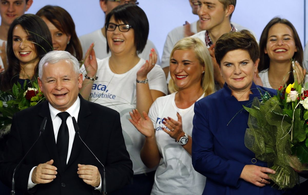 Polish election